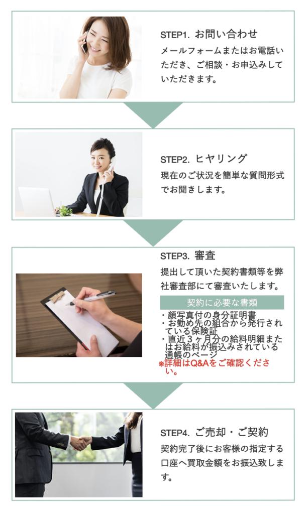 先給(せんきゅー)-給料ファクタリングの申込み方法