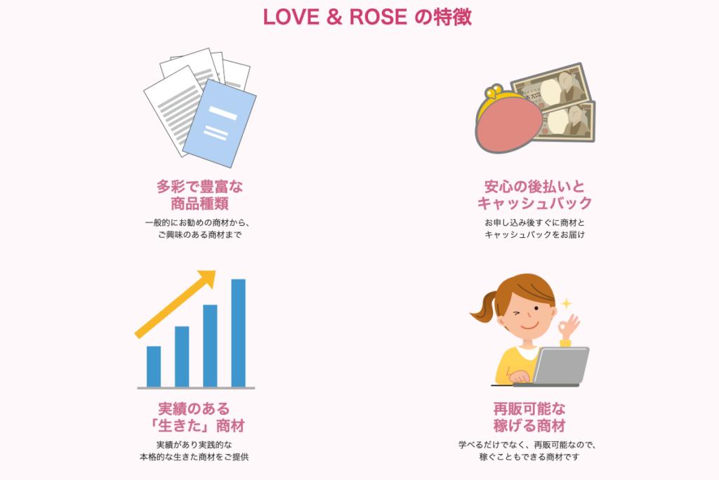 LOVE&ROSE(ラブ&ローズ)|後払い現金化サービスまとめ