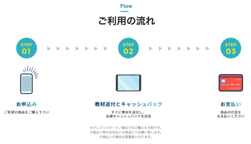 tsukeの助-スマートツケ払いの申込み方法