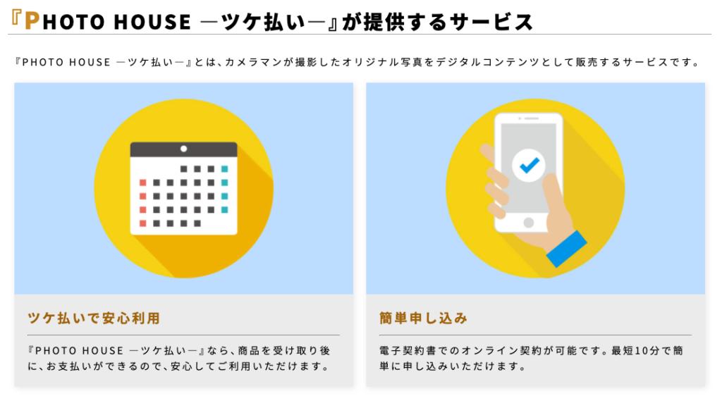 PHOTO HOUSE(フォトハウス)|後払い現金化サービスの申込み方法
